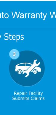 Kia Warranties Auto Warranty Plans